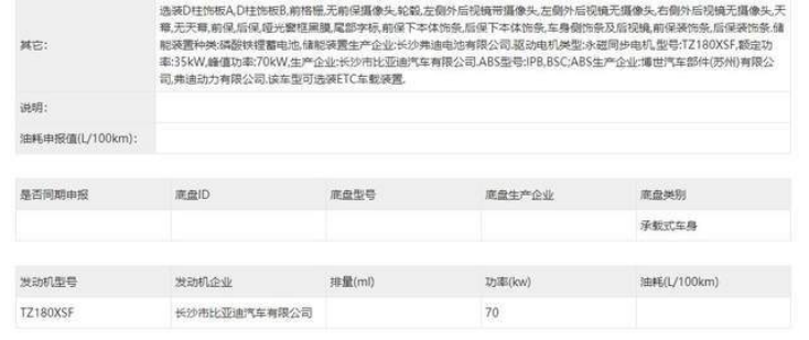 e平台3.0+刀片电池,比亚迪海豚售价或14.5万起?