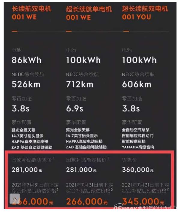 """极氪001爆单,产能售光,此时""""涨价""""是要步几何的后尘?"""