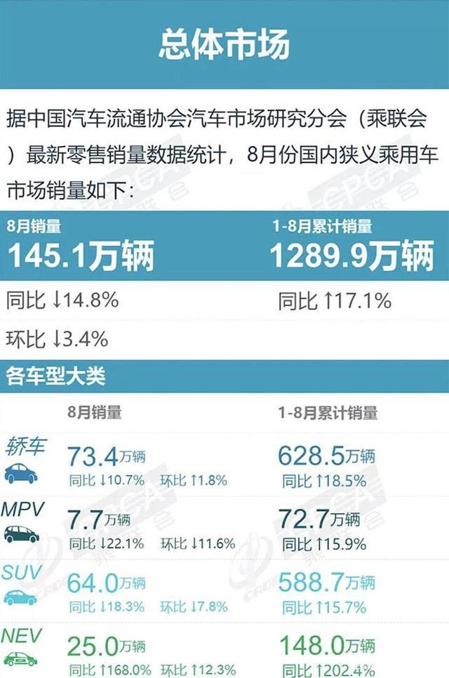入局家用MPV市场,第四代起亚嘉华上市,网友:降价也不一定好卖