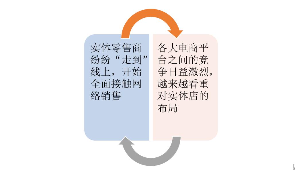 后疫情时代,中国数字经济新范式