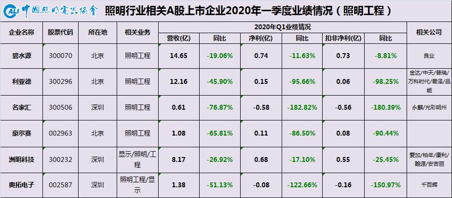 2020深圳一季度gdp数据_GDP首超100万亿,2020全年经济数据速览